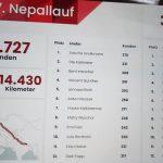 Student Club Namaste Nepal scored $36,153€ this week-end